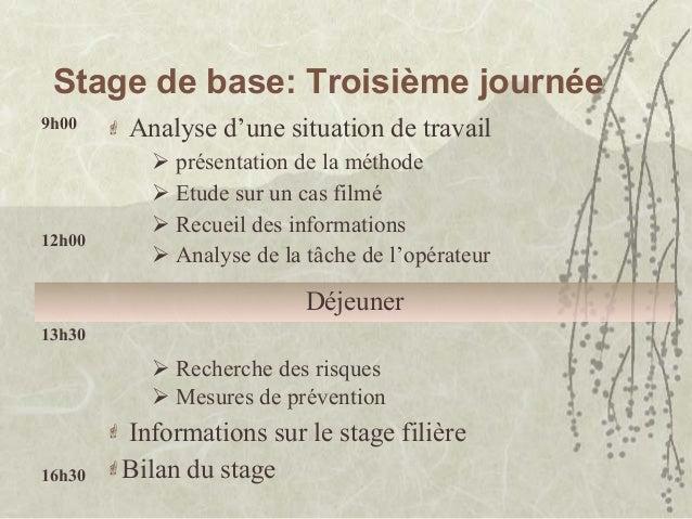 Stage de base: Troisième journée 9h00 12h00  Analyse d'une situation de travail  présentation de la méthode  Etude sur ...