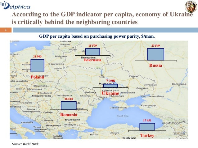 economy of ukraine Covery of the world economy, particularly in the eu, ukraine's  the ukrainian  economy showed signs of gradual recovery in july-august 2013 with agriculture .