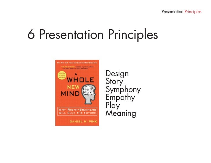 Presentation Principle 3               Symphony           Not only focus           In an age where information is ever-inc...