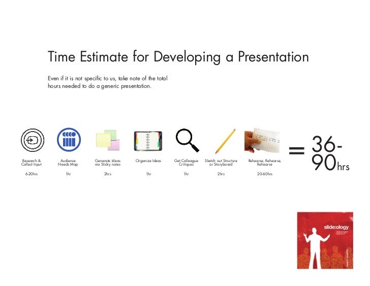 Workshops to Consider       Presentation//reboot is a $675, 6-hour seminar about      The slide:ology workshop is a 6-hour...
