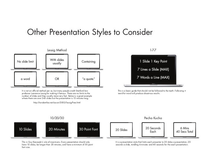 Presentation Design 411