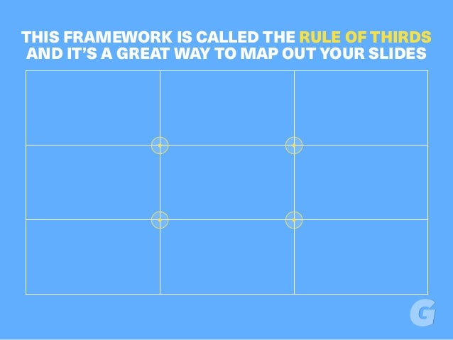 THIS FRAMEWORK IS CALLED THE RULE OF THIRDS AND IT'S A GREAT WAY TO MAP OUT YOUR SLIDES