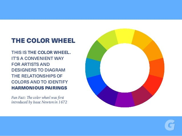 THIS IS THE COLOR WHEEL. IT'S A CONVENIENT WAY FOR ARTISTS AND DESIGNERS TO DIAGRAM THE RELATIONSHIPS OF COLORS AND TO IDE...