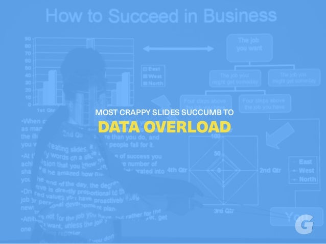 MOST CRAPPY SLIDES SUCCUMB TO DATA OVERLOAD