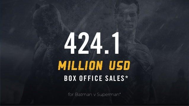 424.1 BOX OFFICE SALES* MILLION USD for Batman v Superman*