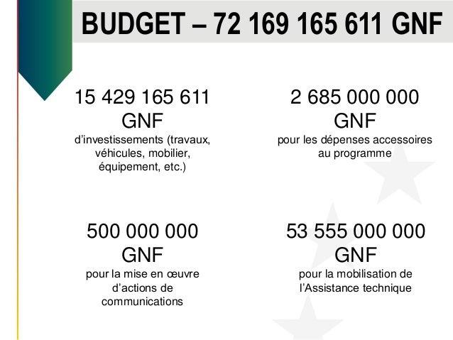 BUDGET – 72 169 165 611 GNF 15 429 165 611 GNF d'investissements (travaux, véhicules, mobilier, équipement, etc.) 500 000 ...