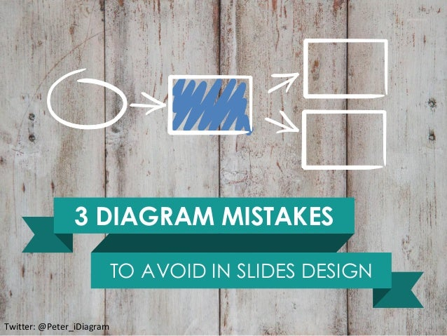 Visuals by infoDiagram.com 3 DIAGRAM MISTAKES TO AVOID IN SLIDES DESIGN Twitter: @Peter_iDiagram