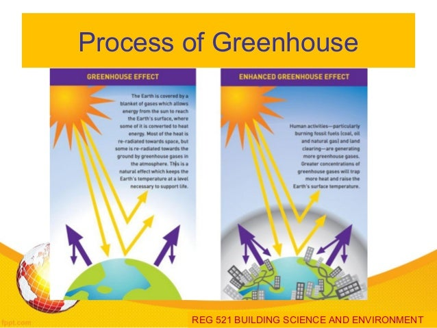 28 enhanced greenhouse enhanced greenhouse enhanced greenhouse effect labelled diagram images how to guide and refrence ccuart Image collections