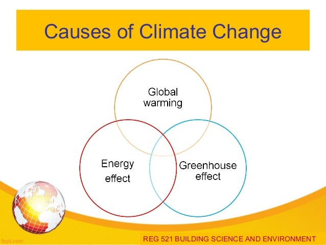 the factors that contribute to global warming What's the single biggest way you can make an impact on global climate  per year would be saved—avoiding 80,000 tons of global warming.