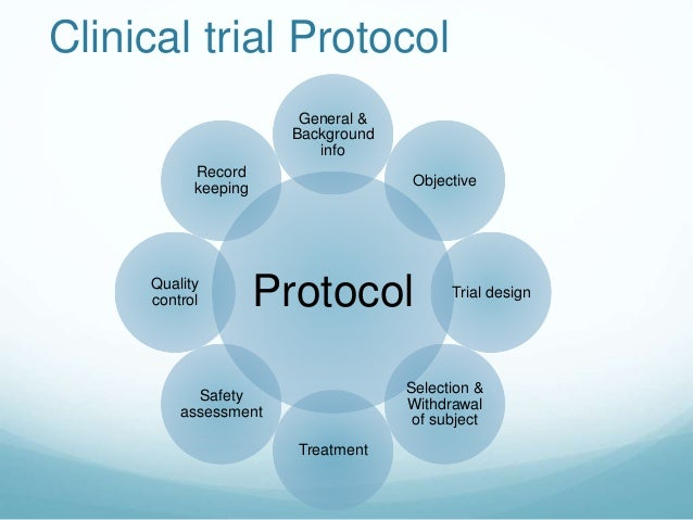 Trials | Study protocol