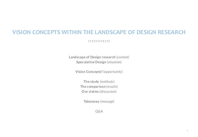 landscape architect research paper A strategic bibliographic guide for architecture, city planning, urban design, and landscape architecture graduate students beginning their professional report.