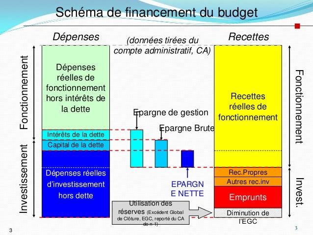 Presentation du sp 23 decembre 2011 v4 diff2 Slide 3