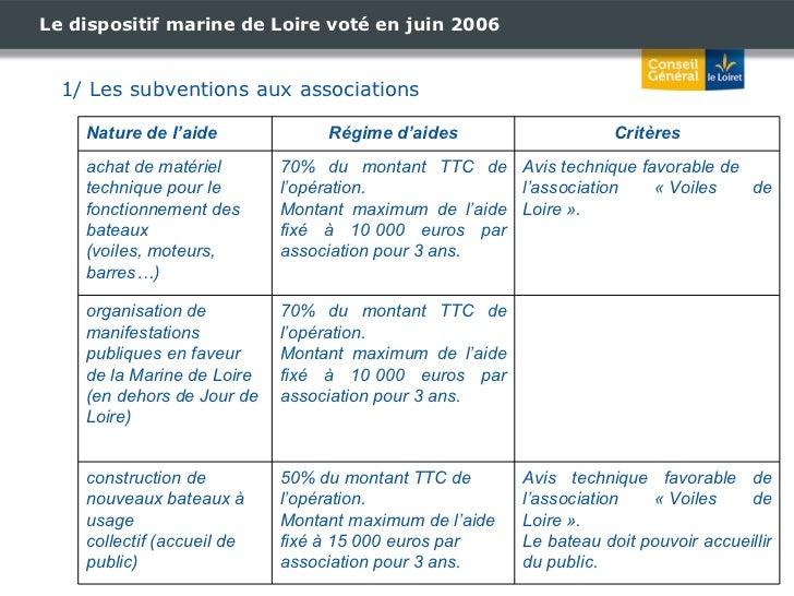 Le dispositif marine de Loire voté en juin 2006 1/ Les subventions aux associations Avis technique favorable de l'associat...