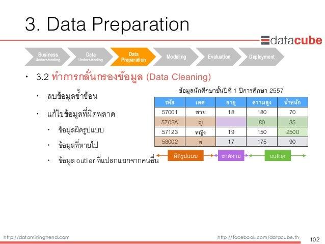 http://dataminingtrend.com http://facebook.com/datacube.th • 3.2 ทำการกลั่นกรองข้อมูล(Data Cleaning) • ลบข้อมูลซ้ำซ้อน •...