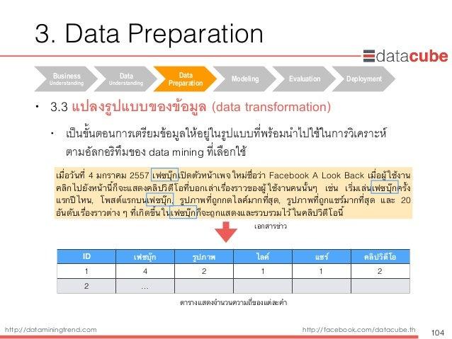 http://dataminingtrend.com http://facebook.com/datacube.th • 3.3 แปลงรูปแบบของข้อมูล (data transformation) • เป็นขั้นตอนกา...