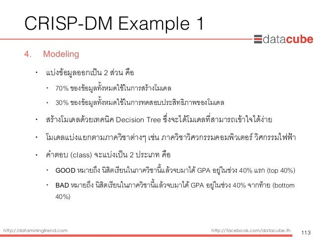 http://dataminingtrend.com http://facebook.com/datacube.th CRISP-DM Example 1 4. Modeling • แบ่งข้อมูลออกเป็น 2 ส่วน คือ •...