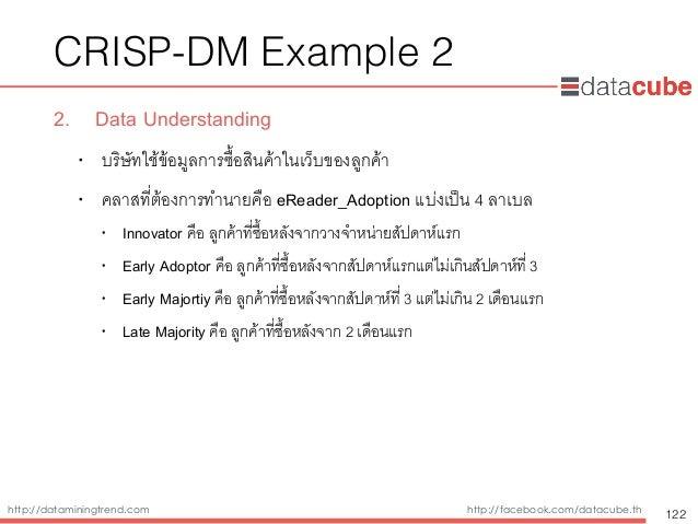 http://dataminingtrend.com http://facebook.com/datacube.th CRISP-DM Example 2 2. Data Understanding • บริษัทใช้ข้อมูลการซื...