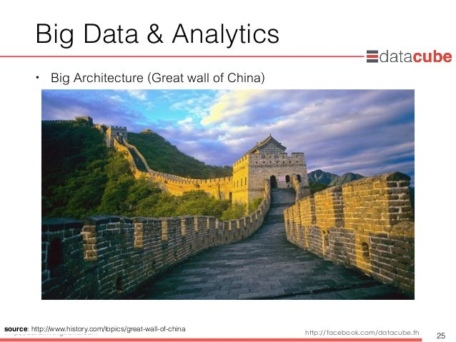 http://dataminingtrend.com http://facebook.com/datacube.th Big Data & Analytics • Big Architecture (Great wall of China) 2...