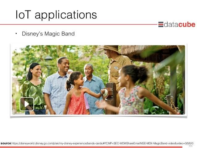 http://dataminingtrend.com http://facebook.com/datacube.th IoT applications • Disney's Magic Band 44 source:https://disney...