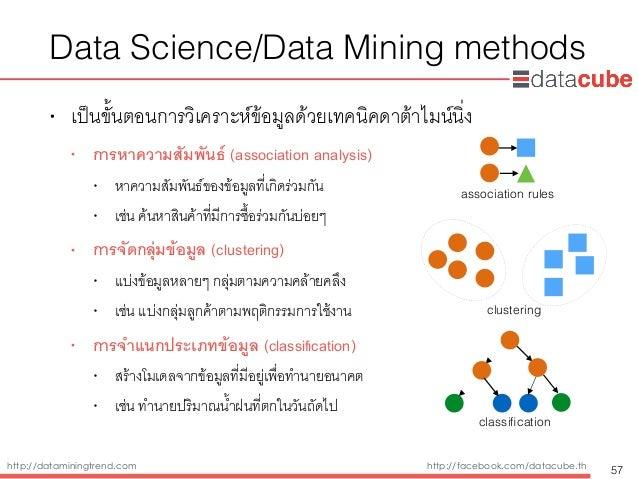 http://dataminingtrend.com http://facebook.com/datacube.th • เป็นขั้นตอนการวิเคราะห์ข้อมูลด้วยเทคนิคดาต้าไมน์นิ่ง • การหาค...