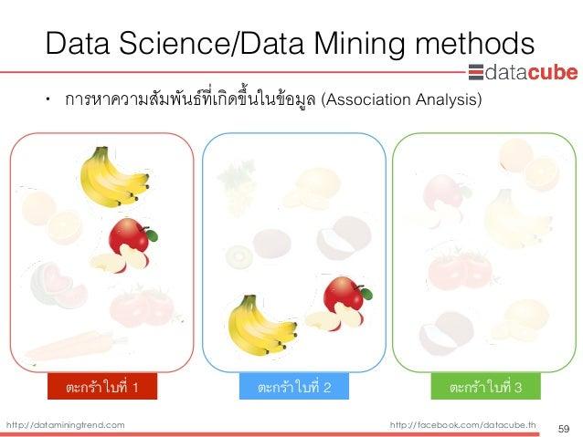 http://dataminingtrend.com http://facebook.com/datacube.th Data Science/Data Mining methods • การหาความสัมพันธ์ที่เกิดขึ้น...