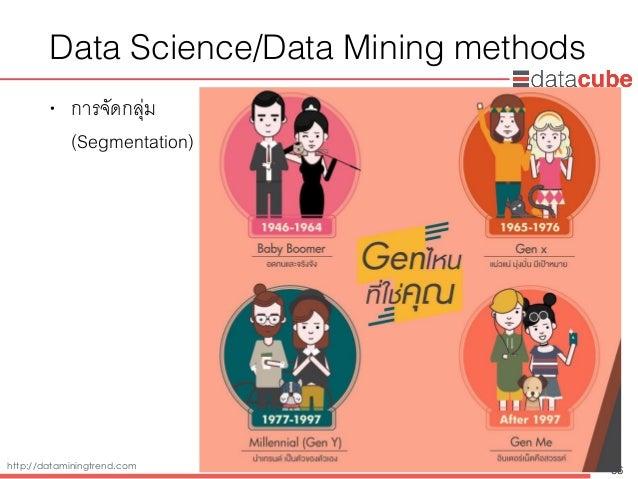 http://dataminingtrend.com http://facebook.com/datacube.th Data Science/Data Mining methods • การจัดกลุ่ม  (Segmentation)...