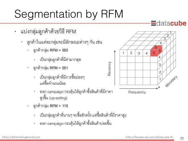 http://dataminingtrend.com http://facebook.com/datacube.th Segmentation by RFM • แบ่งกลุ่มลูกค้าด้วยวิธี RFM • ลูกค้าในแต่...