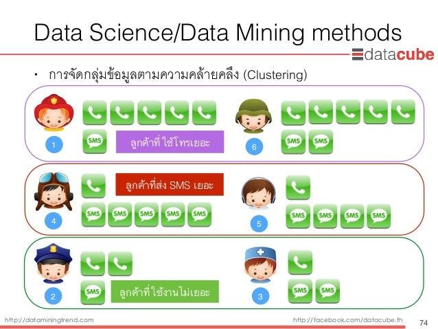http://dataminingtrend.com http://facebook.com/datacube.th Data Science/Data Mining methods • การจัดกลุ่มข้อมูลตามความคล้า...