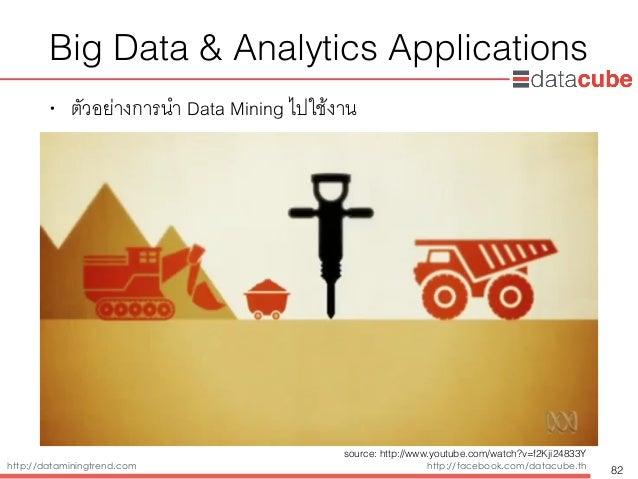 http://dataminingtrend.com http://facebook.com/datacube.th Big Data & Analytics Applications • ตัวอย่างการนำ Data Mining ไ...