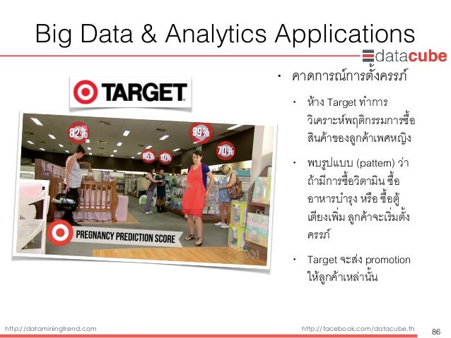 http://dataminingtrend.com http://facebook.com/datacube.th Big Data & Analytics Applications • คาดการณ์การตั้งครรภ์ • ห้าง...