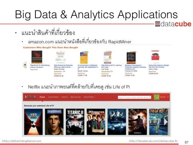 http://dataminingtrend.com http://facebook.com/datacube.th Big Data & Analytics Applications • แนะนำสินค้าที่เกี่ยวข้อง • ...