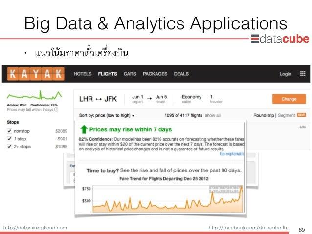 http://dataminingtrend.com http://facebook.com/datacube.th Big Data & Analytics Applications • แนวโน้มราคาตั๋วเครื่องบิน 89