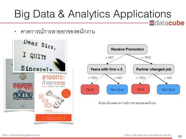 http://dataminingtrend.com http://facebook.com/datacube.th Big Data & Analytics Applications • คาดการณ์การลาออกของพนักงาน ...