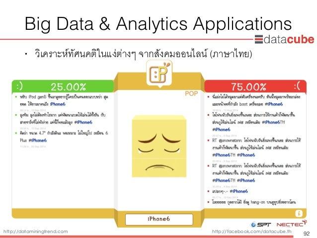 http://dataminingtrend.com http://facebook.com/datacube.th Big Data & Analytics Applications • วิเคราะห์ทัศนคติในแง่ต่างๆ ...