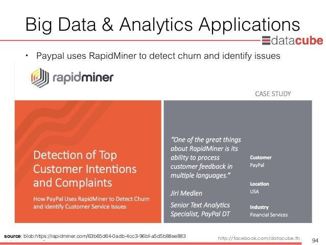 http://dataminingtrend.com http://facebook.com/datacube.th Big Data & Analytics Applications • Paypal uses RapidMiner to d...
