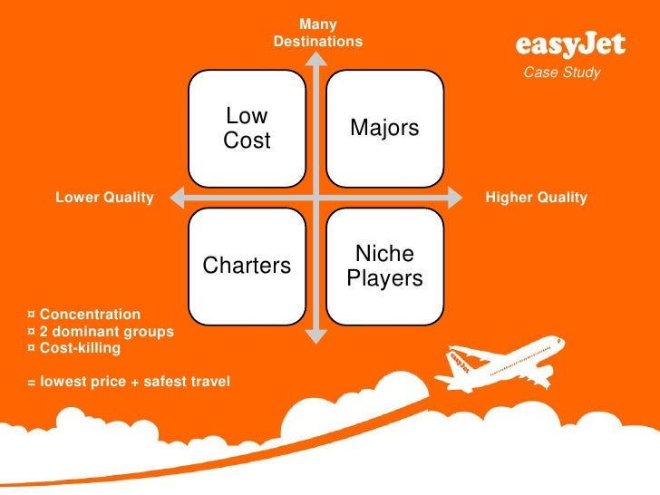 case study of easyjet Case study: easyjet & ryanair flying high with low prices caglar cintuglu deniz yarar uli breunig 281106 easyjet & ryanair: flying high with low prices 2 success.