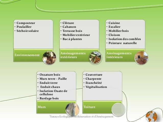 Presentation Eco Construction