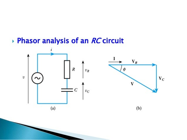 Analysis of phasor diagram phasor analysis of an rc circuit 8 ccuart Image collections