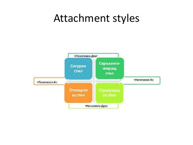 attachment and parenting styles A parenting style is a psychological construct representing standard strategies that parents use in their child rearing the quality of parenting can be more.