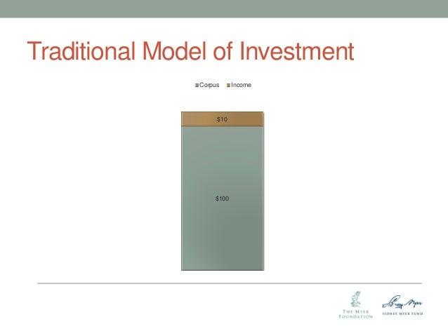 Impact Investing Seminar: Revolutionising capital markets for greater societal gains – Elena Mogilevski, Myer Foundation Slide 2