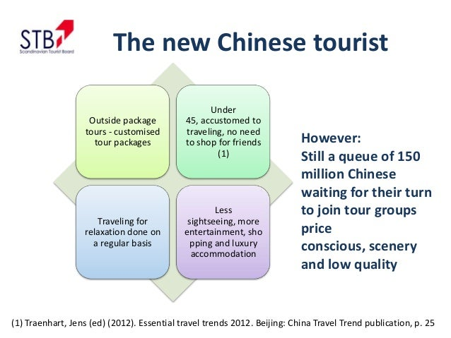 research on chinese luxury outbound tourism China outbound travel and tourism market analysis 2012  market research reports  china outbound tourism market is expected to exceed us$ 163 billion by 2024.