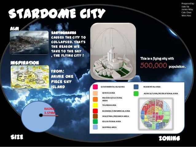 STARDOME CITY AIM Earthquakes causes the city to collapsed. That's the reason we take to the SKY , The Flying City ! From:...