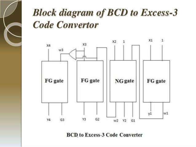 logic diagram of bcd to decimal decoder bcd to excess 3 logic diagram presentation energy efficient code converters using ... #9