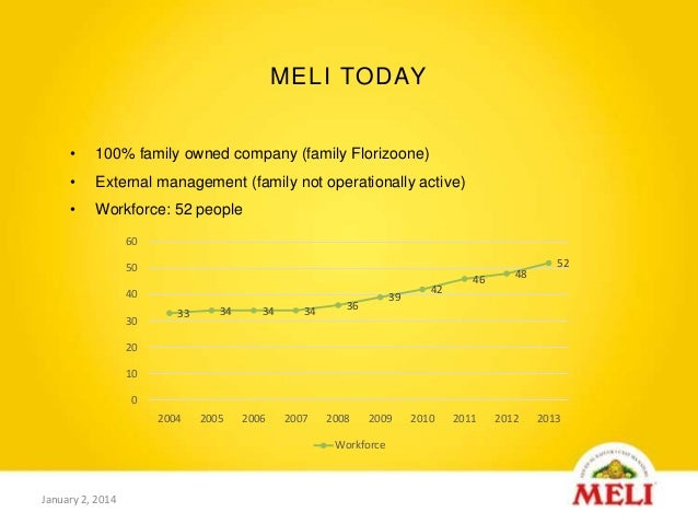 Edited Transcript of MELI earnings conference call or presentation 9-May-18 8:30pm GMT