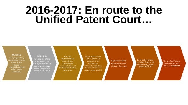 2016-2017: En route to the Unified Patent Court… Mid-2016: Ratification of the Protocol to the UPCA, by at least 13 states...