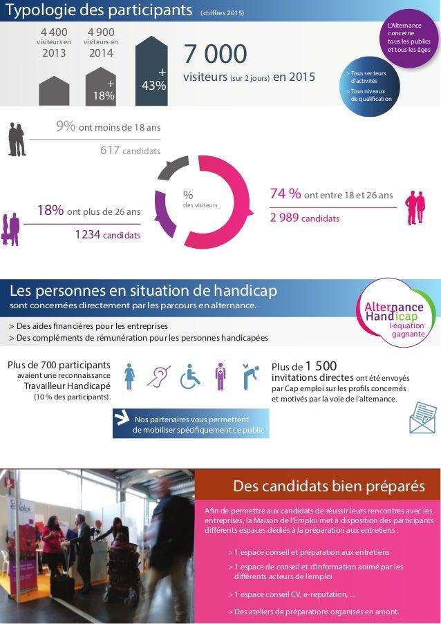 Presentation entreprise salon recrutement alternance - Salon emploi bordeaux ...