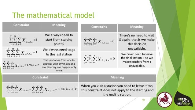 The mathematical model 10 10 Constraint Meaning We always need to start from starting point S We always need to go to the ...