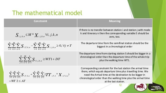 The mathematical model 12 Constraint Meaning If there is no transfer between station i and station j with mode k and itine...