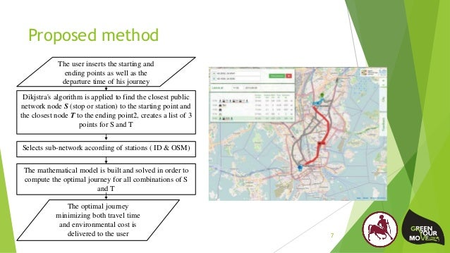 Proposed method 7 The user inserts the starting and ending points as well as the departure time of his journey Dikjstra's ...