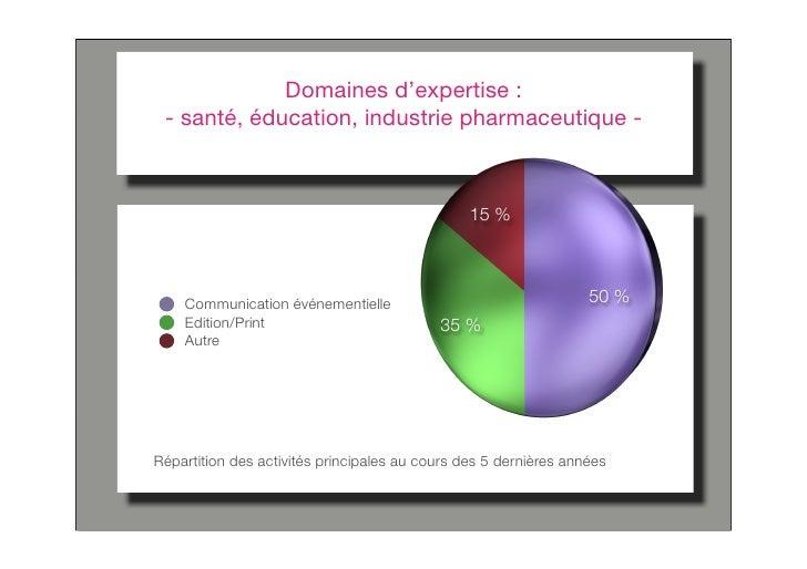 Domaines d'expertise :  - santé, éducation, industrie pharmaceutique -                                                    ...